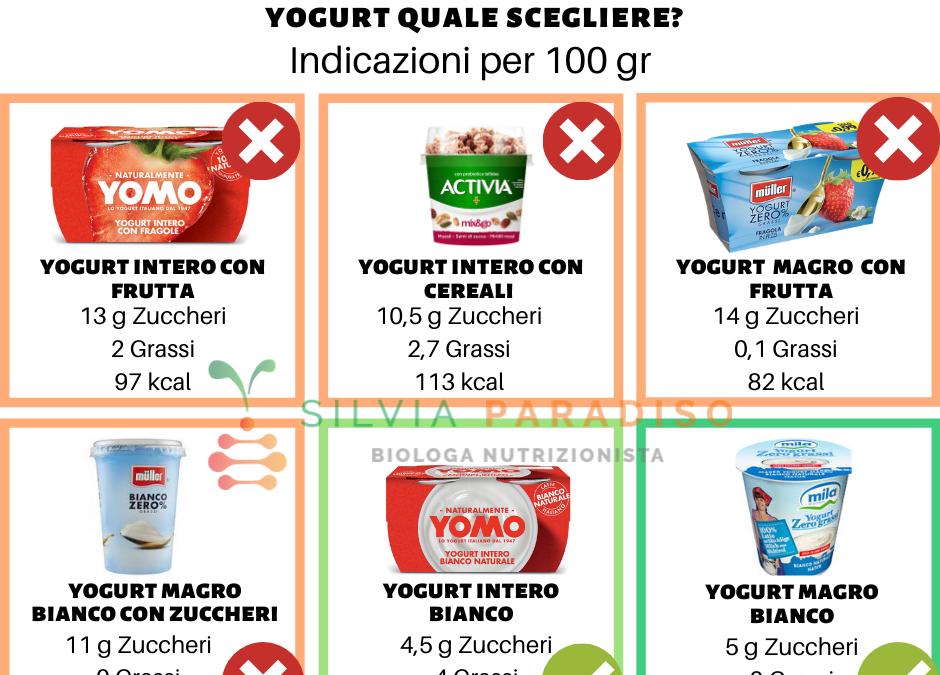GUIDA ALL'ACQUISTO DELLO YOGURT
